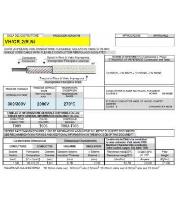 NI.CR.P2-020/5 | Resistenza...