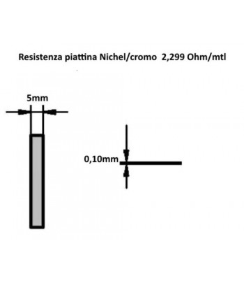 NI.CR.P5-010/5 | Resistenza...