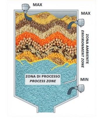 NI.CR.P4-030/5 | Resistenza...