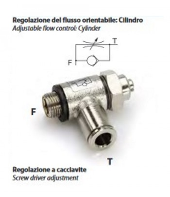 RF01.M5.04 | Regolatore di...