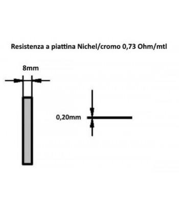 NI.CR.P8-020 | Resistenza a...